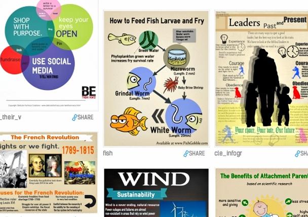 On-line infografiky - aplikace easilly.