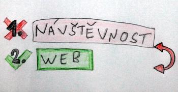 Nejdříve vylaďte svůj web. Až pak návštěvnost.