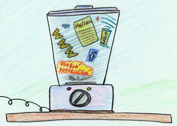 Mixér propagačních nástrojů obsahového markteingu.