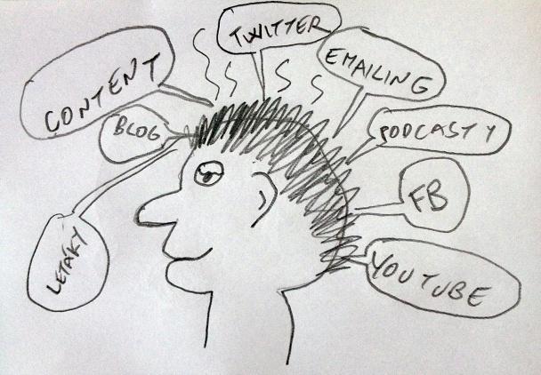 Obsahový marketing a jeho mýty.