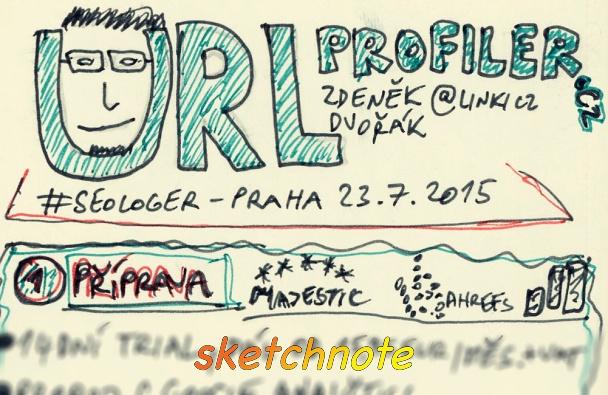 URL Profiler přehled + sketchnote.